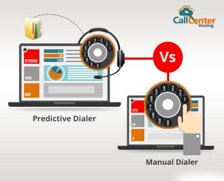 Predictive Dialer Concept
