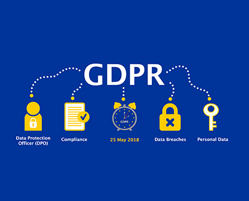 What is GDPR for Call Center?