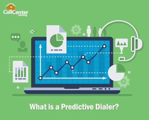 What is Predictive Dialer?