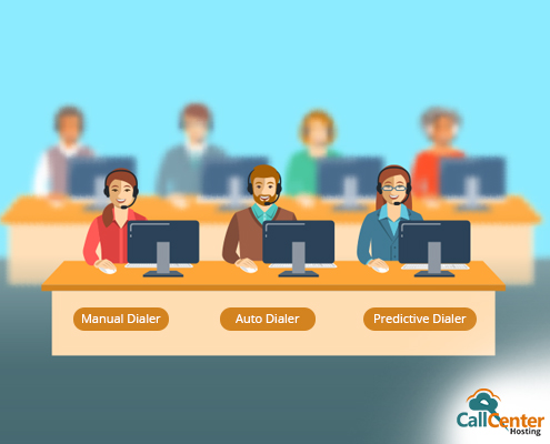 Type of Outbound call center dialers