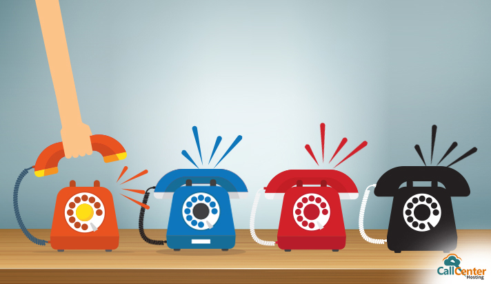 Call Center Ringing Strategy