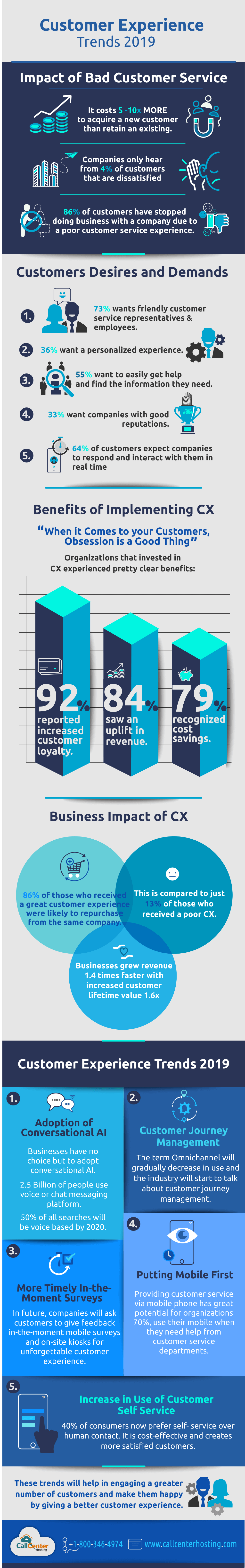 infographic-customer-experience-trends-2019