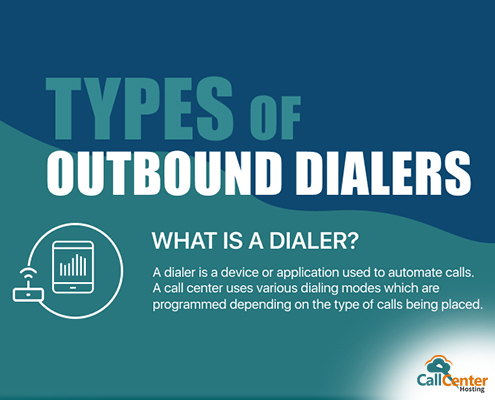 Different Types of Outbound Dialers