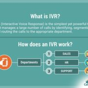 Business Benefits Of IVR For Improving Customer Service