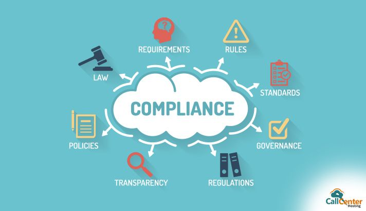 TCPA-compliance-for-call-centers