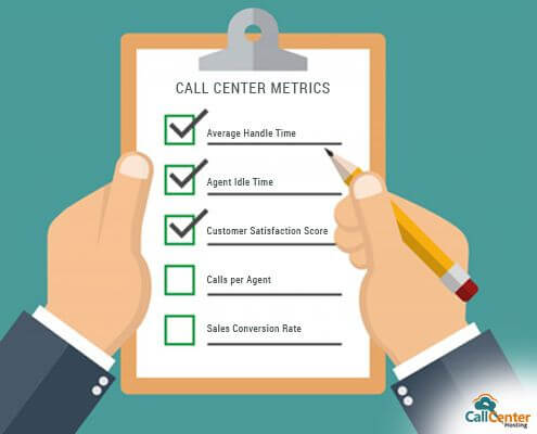 Guide to Call Center Metrics