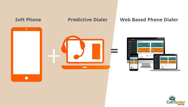 Benefit of CallCenterHosting's Predictive Dialer