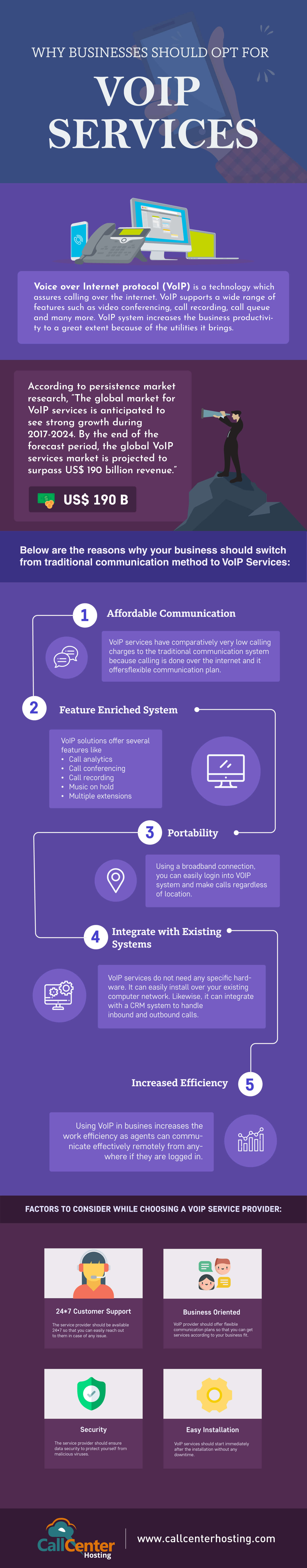 Infographic Why Businesses Should Opt For VoIP Services