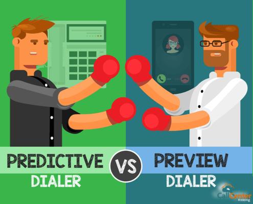 Infographic- Predictive Dialer vs Preview Dialer