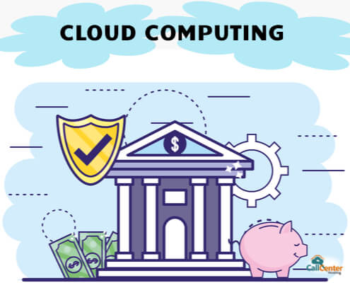 4 Benefits of Implementing Cloud Computing in Banks