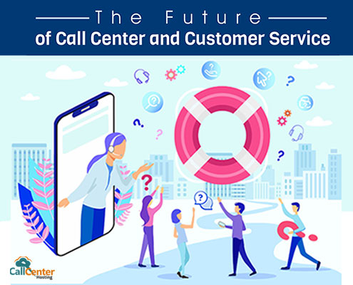 The Future Of Call Centers and Customer Service