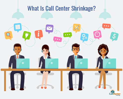 What Is Call Center Shrinkage & Tips To Reduce Them