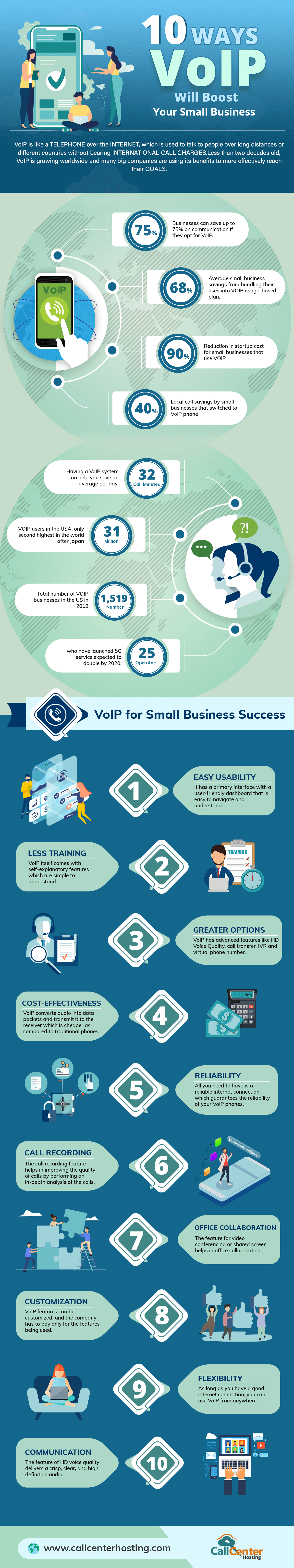 Infographic- Ten Ways VoIP Can Boost Your Small Business