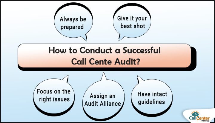 5 Tips To Conduct a Successful Call Center Audit