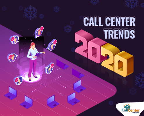 Call Center Trends For 2020