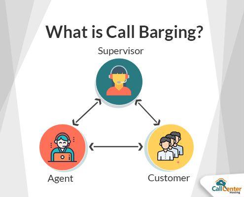 Call Barging and Its Benefits