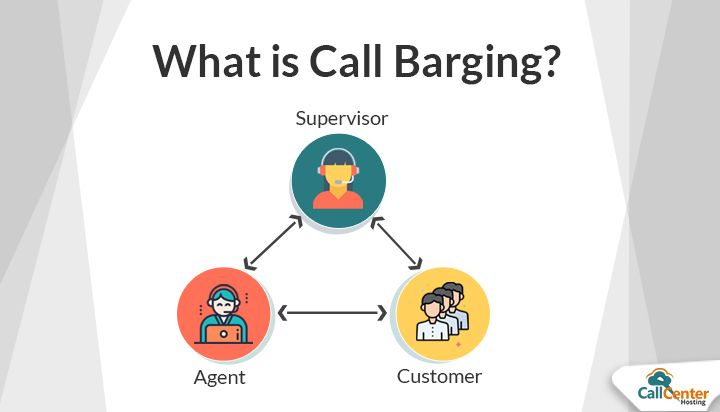 What is Call Barging?