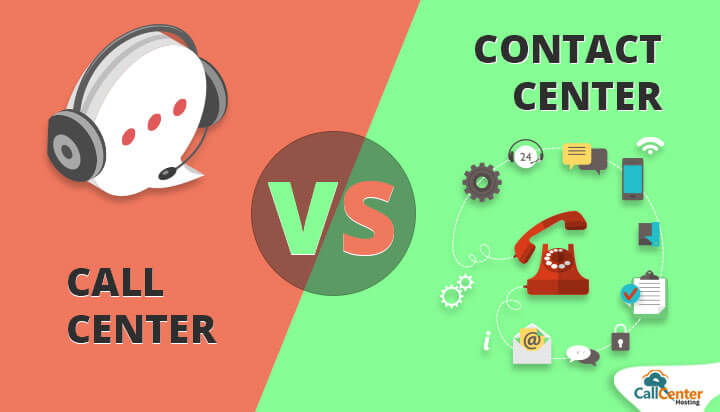 Comparison Between Call Center and Contact Center