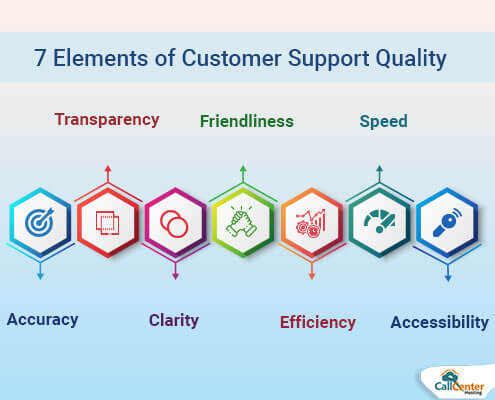 Tips To Improve Customer Support Quality