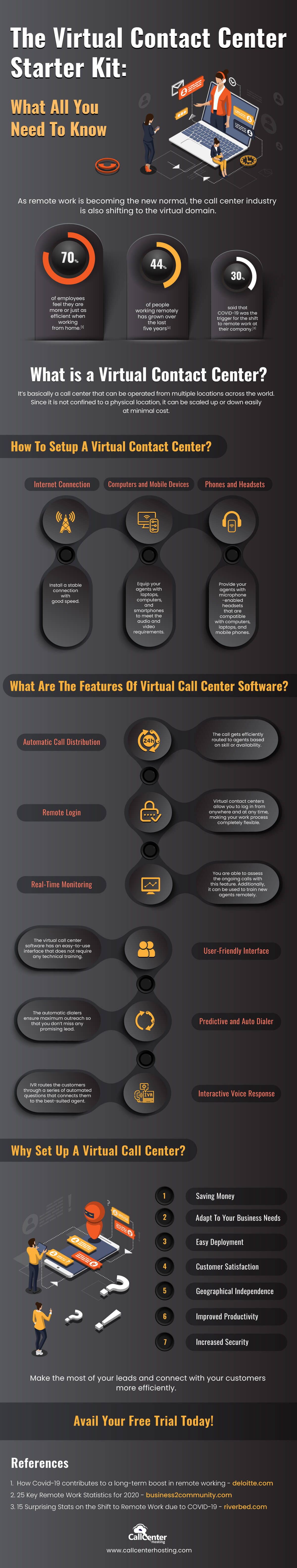 [Infographic]Virtual Contact Center Kit