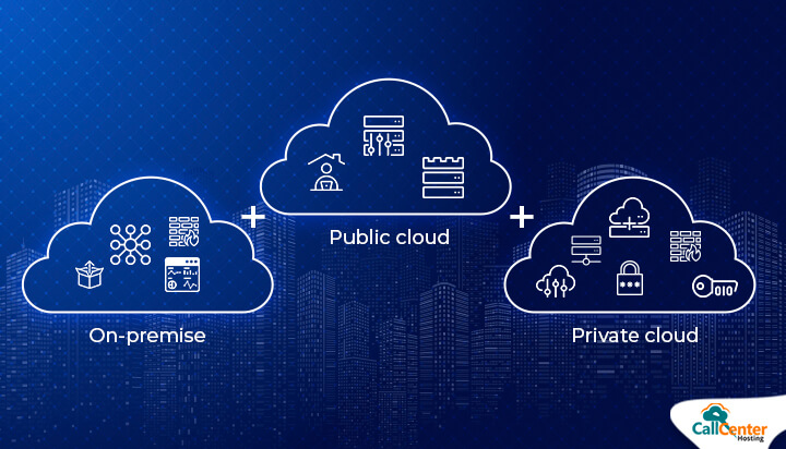 Get Best of Both Worlds with Hybrid Cloud Infrastructure