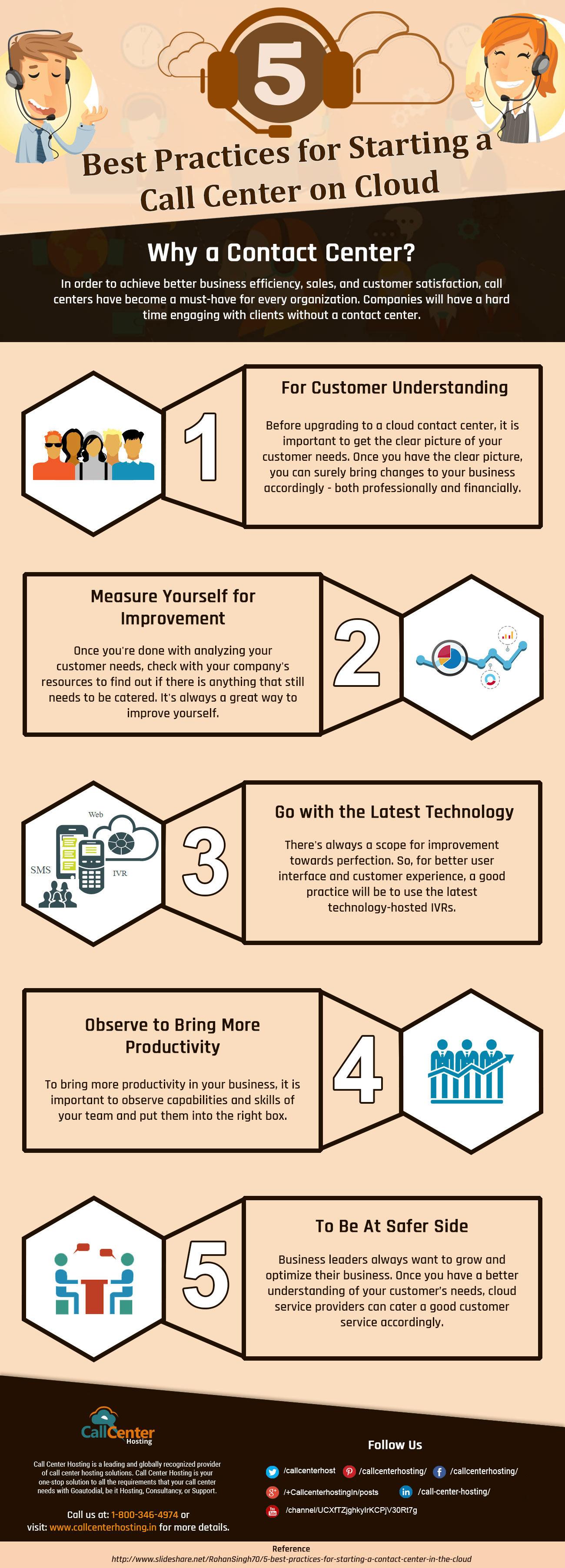 Infographic- Start a Call Center on Cloud