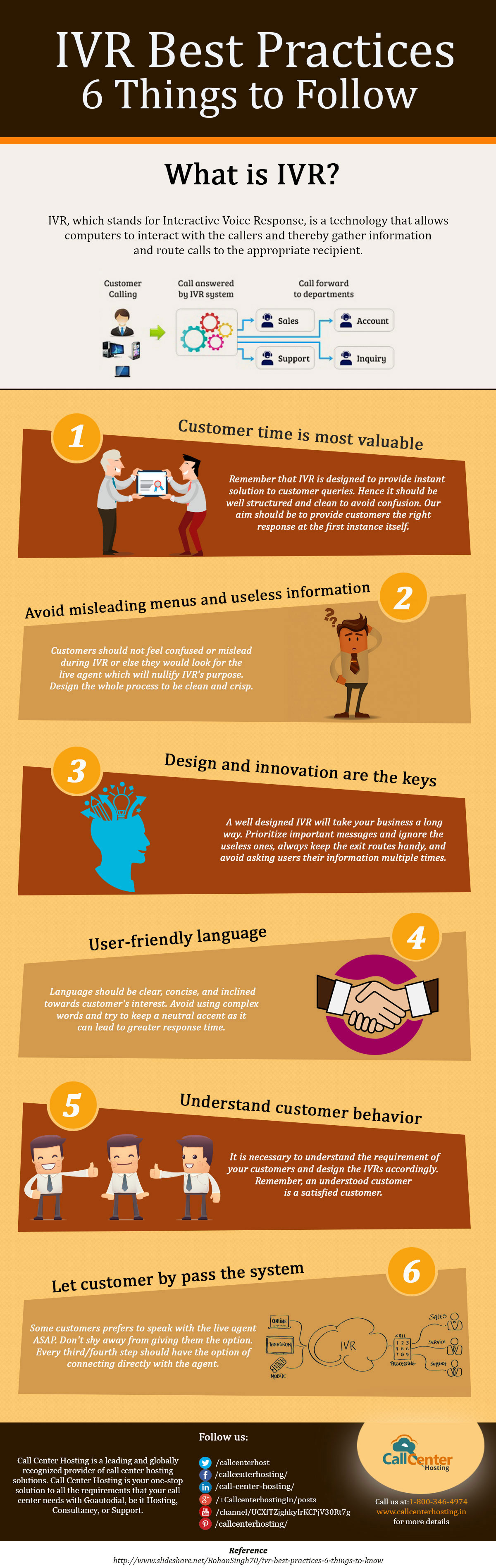 infographic-ivr-things-to-know
