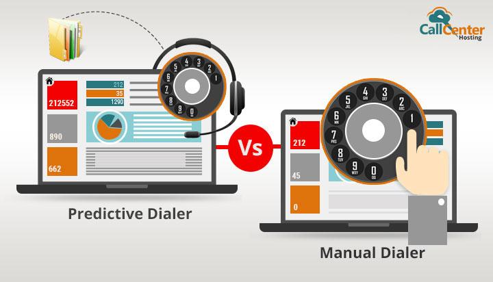 predictive-dialer-vs-manual-dialer