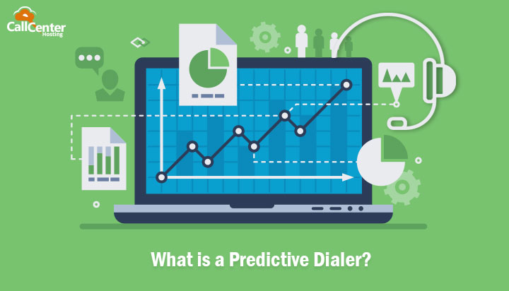 What is Predictive Dialer