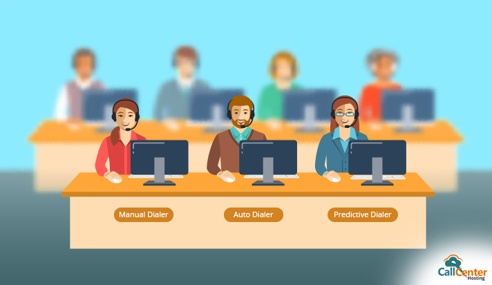 What Type of Outbound Dialers Does Your Call Center need